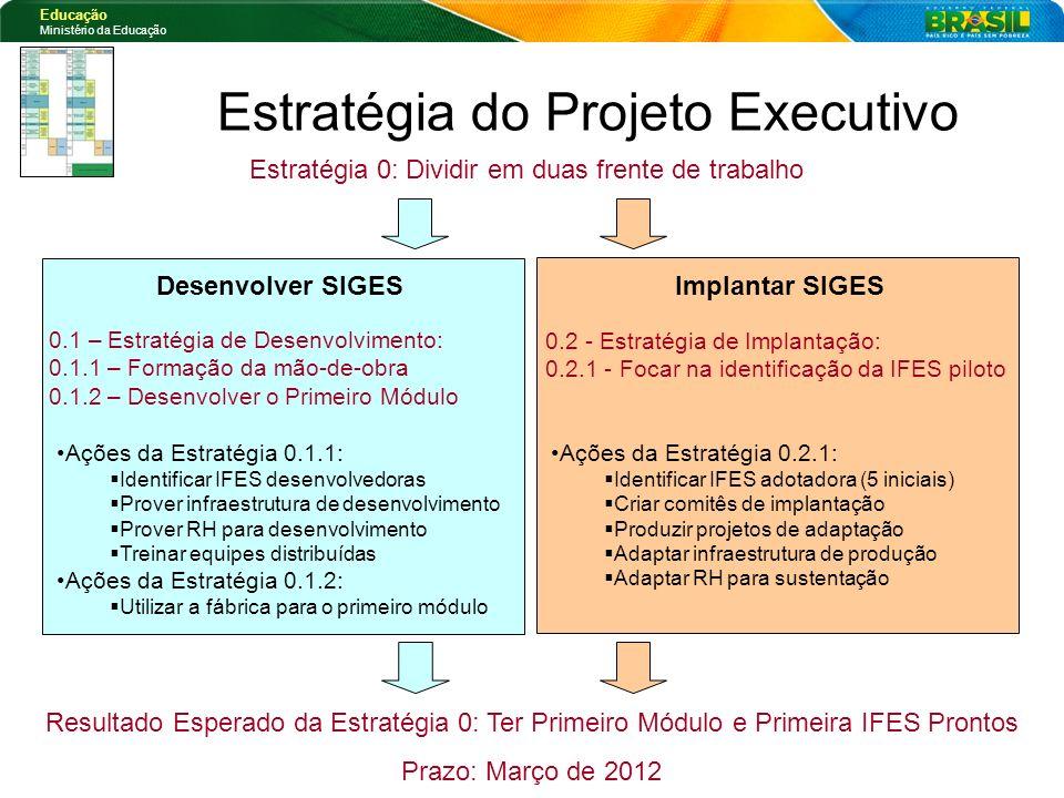 Estratégia do Projeto Executivo