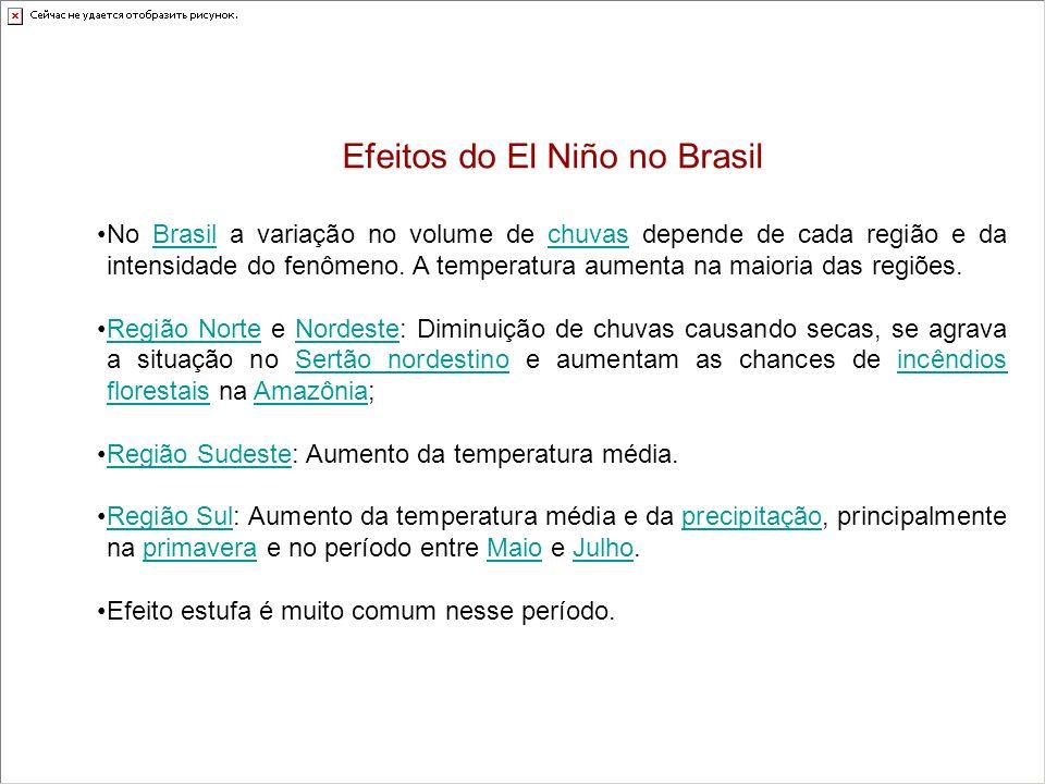 Efeitos do El Niño no Brasil