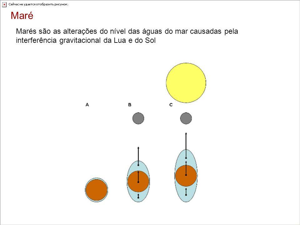 Maré Marés são as alterações do nível das águas do mar causadas pela interferência gravitacional da Lua e do Sol.