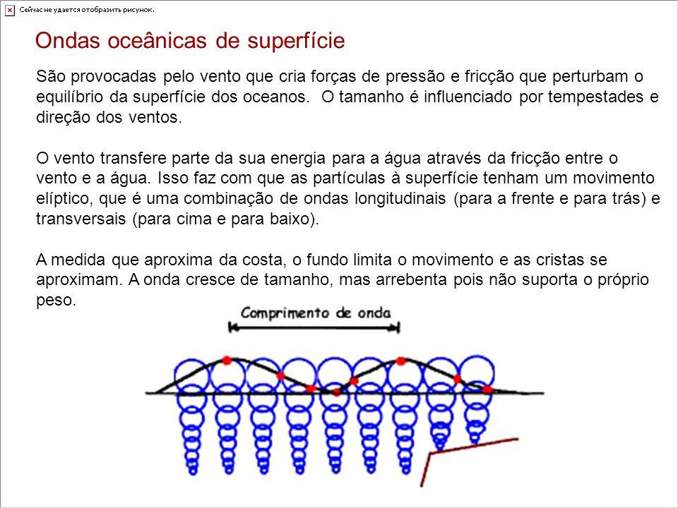Ondas oceânicas de superfície