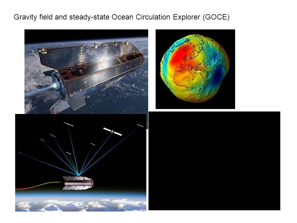 Gravity field and steady-state Ocean Circulation Explorer (GOCE)