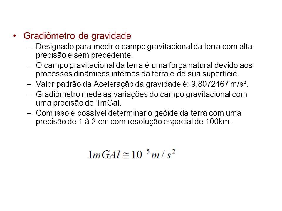Gradiômetro de gravidade