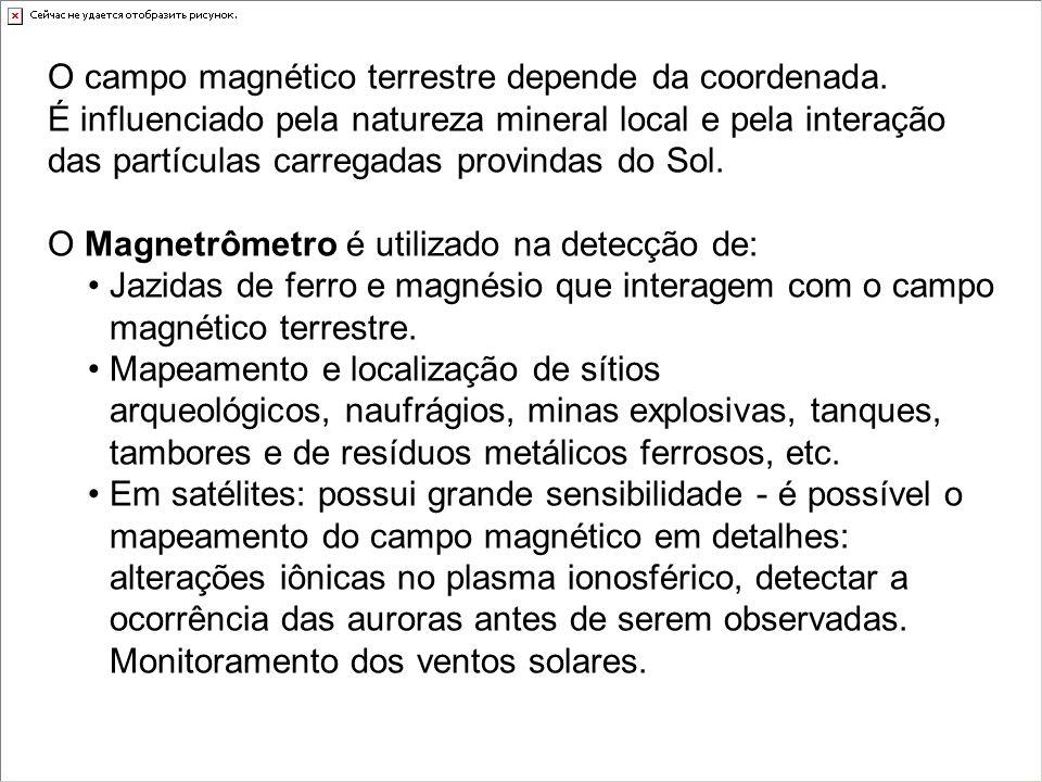 O campo magnético terrestre depende da coordenada.