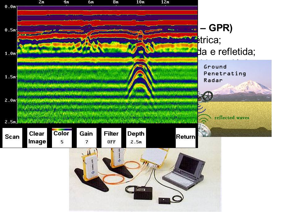 Geo-radar (Ground Penetrating Radar – GPR)