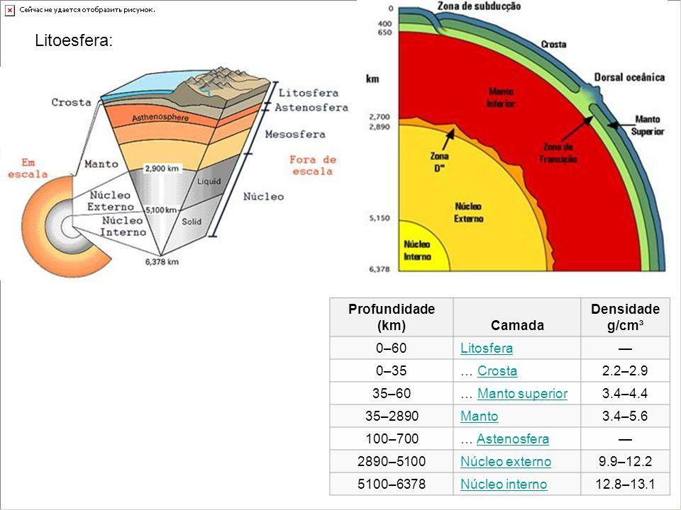 Litoesfera: Profundidade (km) Camada Densidade g/cm³ 0–60 Litosfera —
