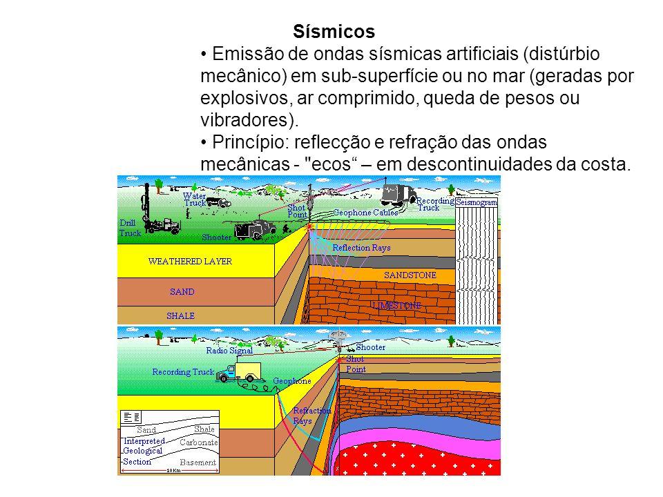 Sísmicos