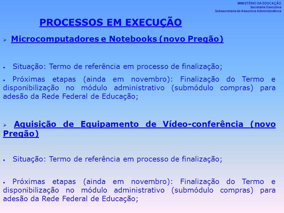 PROCESSOS EM EXECUÇÃO Microcomputadores e Notebooks (novo Pregão)