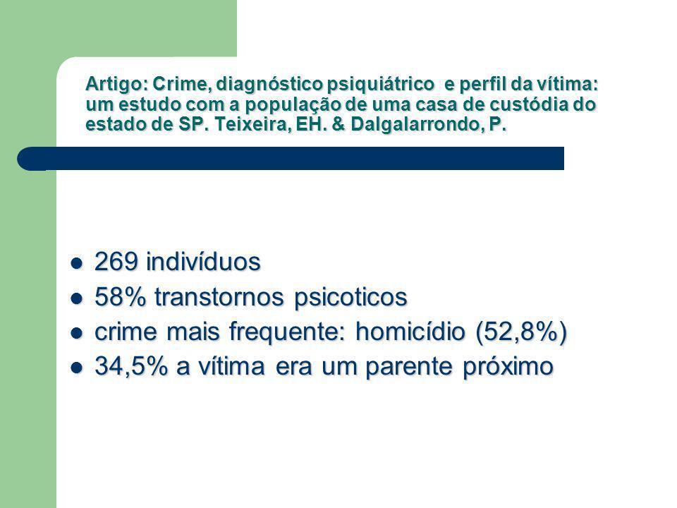 58% transtornos psicoticos crime mais frequente: homicídio (52,8%)