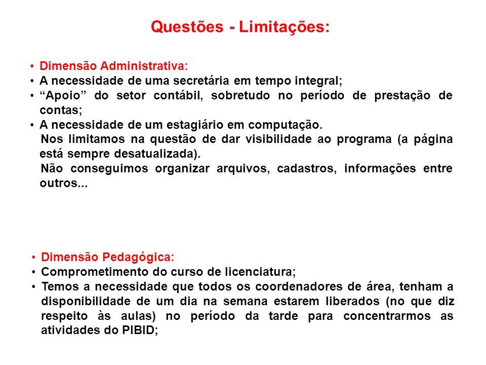 Questões - Limitações: