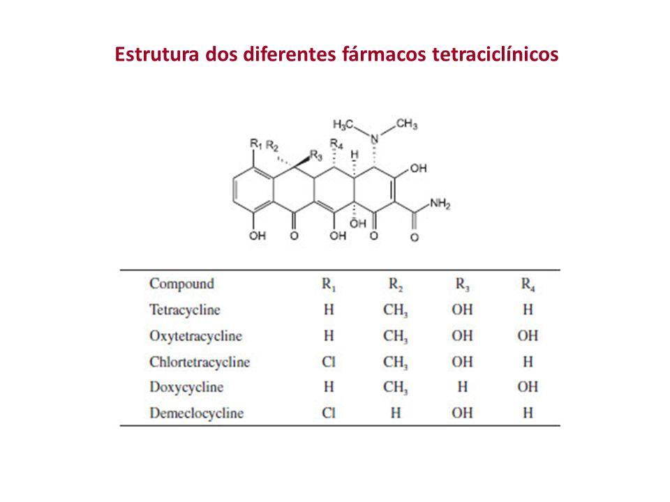 Estrutura dos diferentes fármacos tetraciclínicos