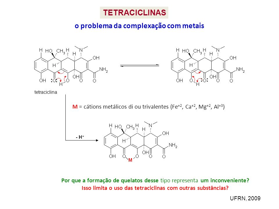 Isso limita o uso das tetraciclinas com outras substâncias