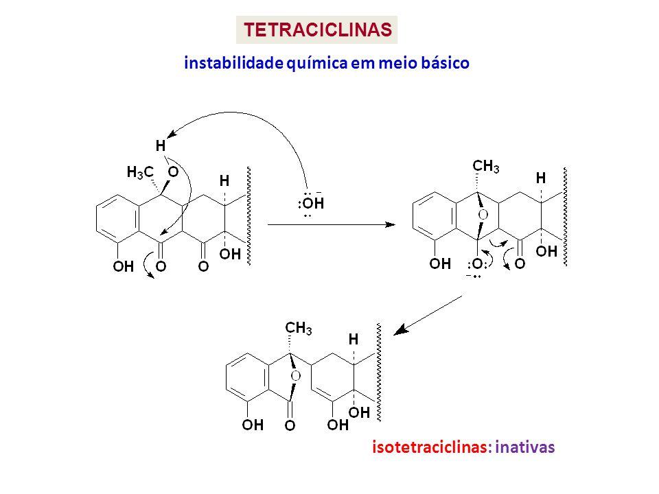 TETRACICLINAS instabilidade química em meio básico isotetraciclinas: inativas