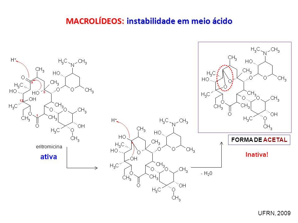 MACROLÍDEOS: instabilidade em meio ácido