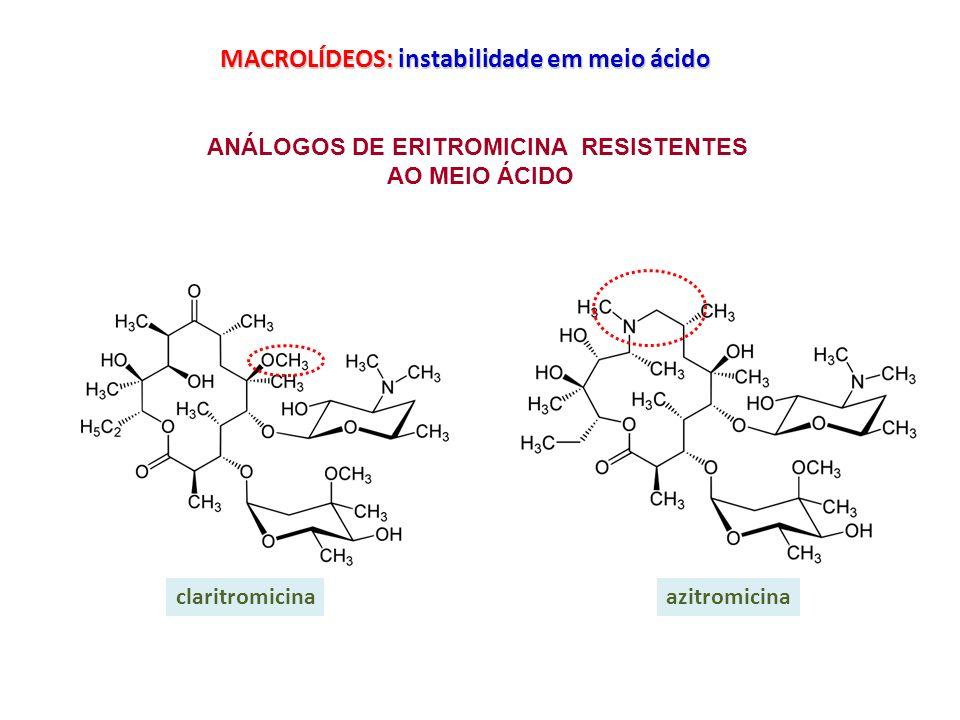 ANÁLOGOS DE ERITROMICINA RESISTENTES