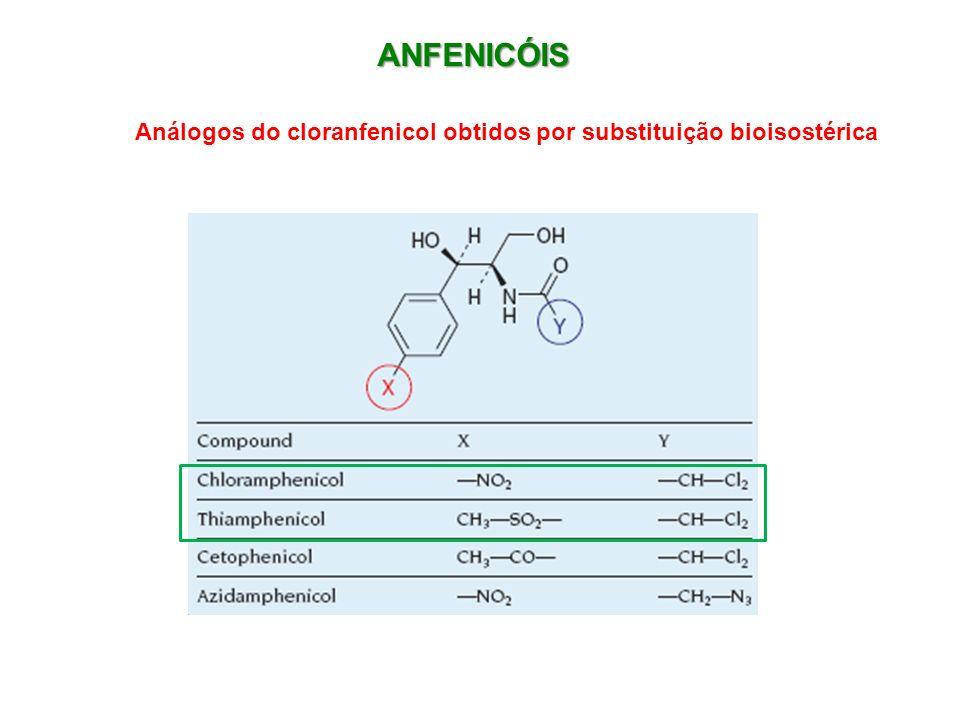 ANFENICÓIS Análogos do cloranfenicol obtidos por substituição bioisostérica