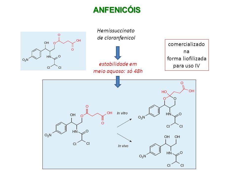 ANFENICÓIS Hemissuccinato de cloranfenicol comercializado na
