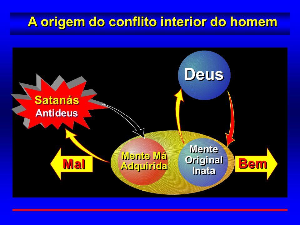 A origem do conflito interior do homem