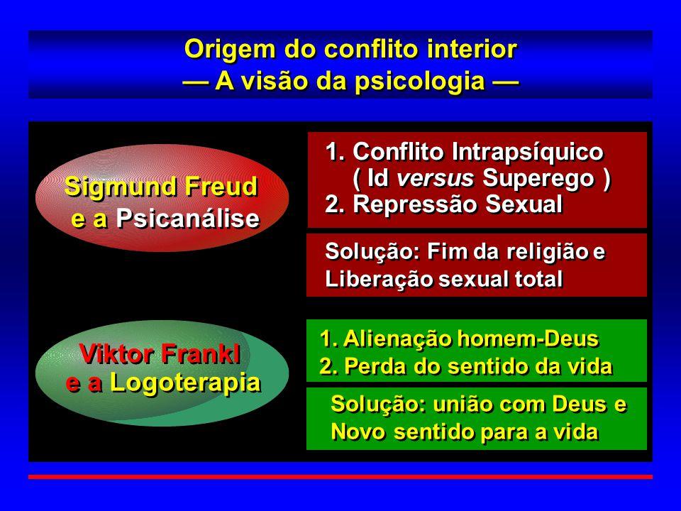 Origem do conflito interior — A visão da psicologia —