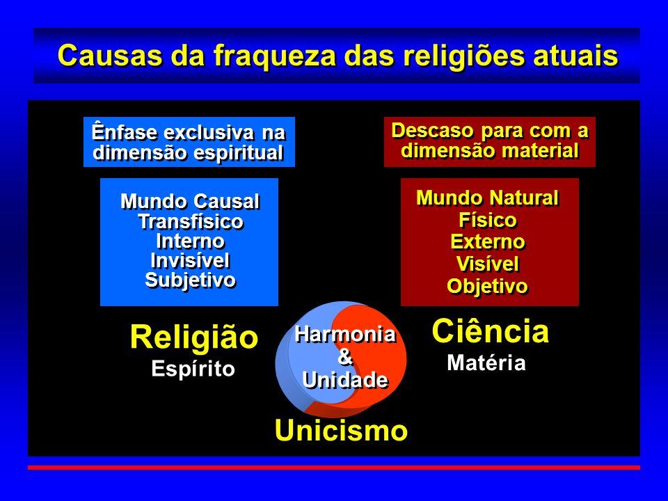 Ciência Religião Causas da fraqueza das religiões atuais Unicismo