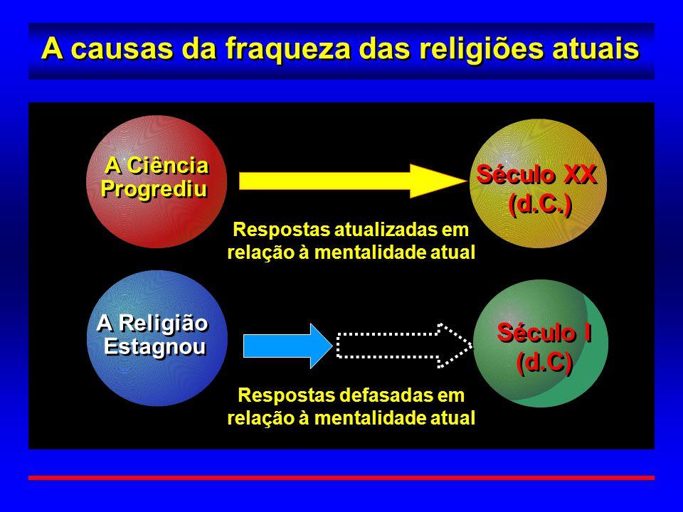 A causas da fraqueza das religiões atuais