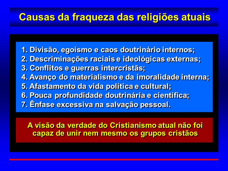 Causas da fraqueza das religiões atuais