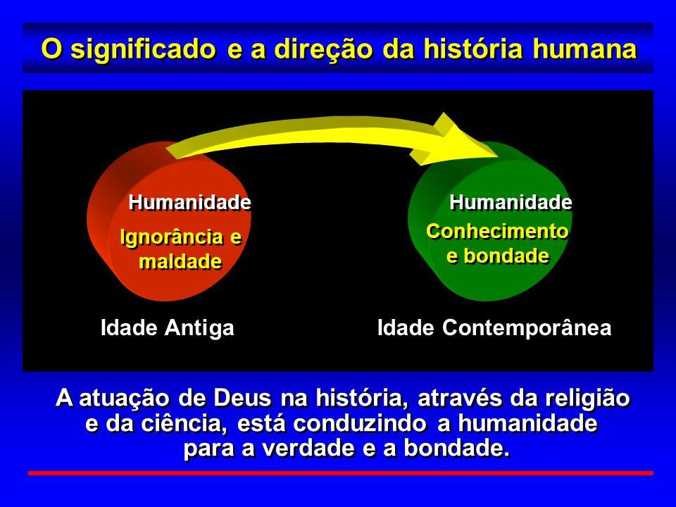 O significado e a direção da história humana