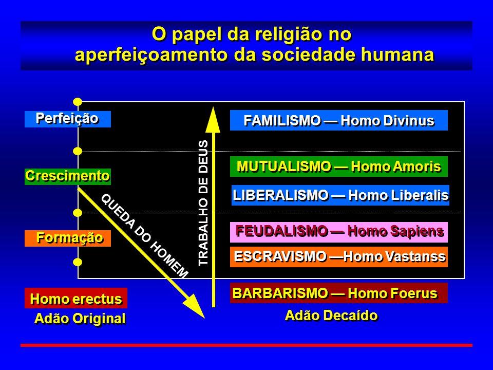 O papel da religião no aperfeiçoamento da sociedade humana