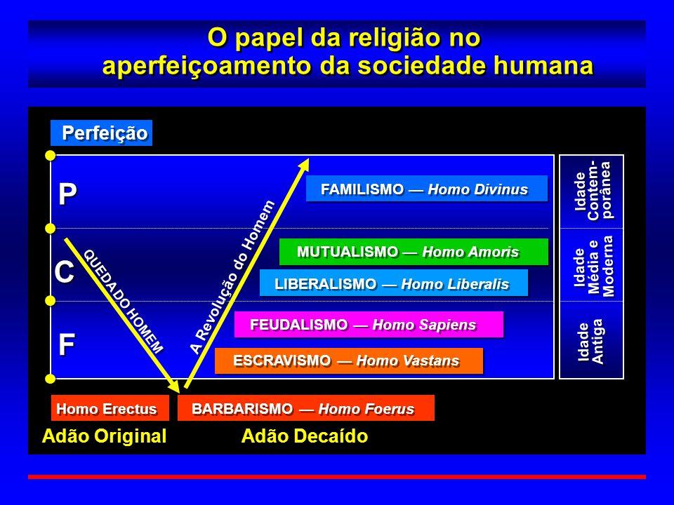 P C F O papel da religião no aperfeiçoamento da sociedade humana