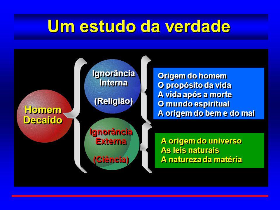 Um estudo da verdade Homem Decaído Ignorância Interna (Religião)
