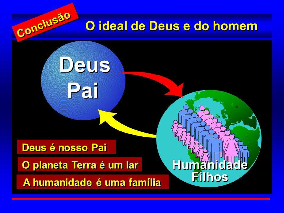 Deus Pai O ideal de Deus e do homem Humanidade Filhos Conclusão
