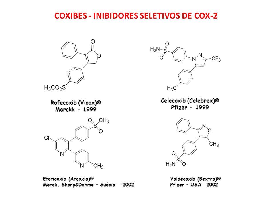 COXIBES - INIBIDORES SELETIVOS DE COX-2