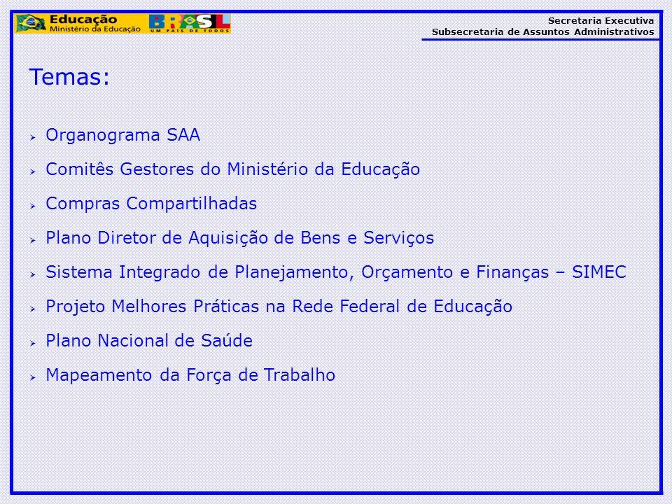 Temas: Organograma SAA Comitês Gestores do Ministério da Educação