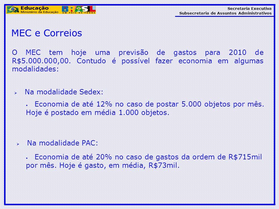 MEC e Correios O MEC tem hoje uma previsão de gastos para 2010 de R$5.000.000,00. Contudo é possível fazer economia em algumas modalidades: