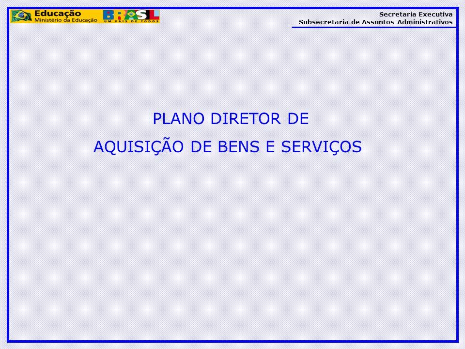 AQUISIÇÃO DE BENS E SERVIÇOS