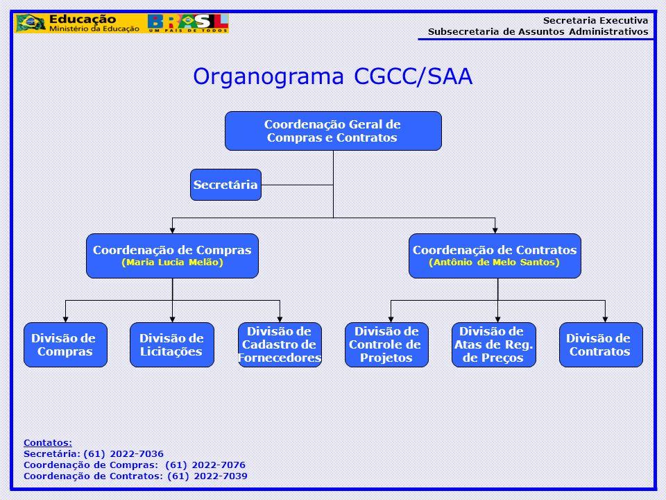 Organograma CGCC/SAA Coordenação Geral de Compras e Contratos