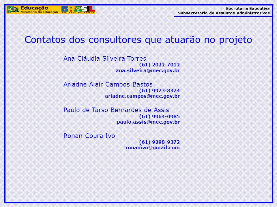Contatos dos consultores que atuarão no projeto