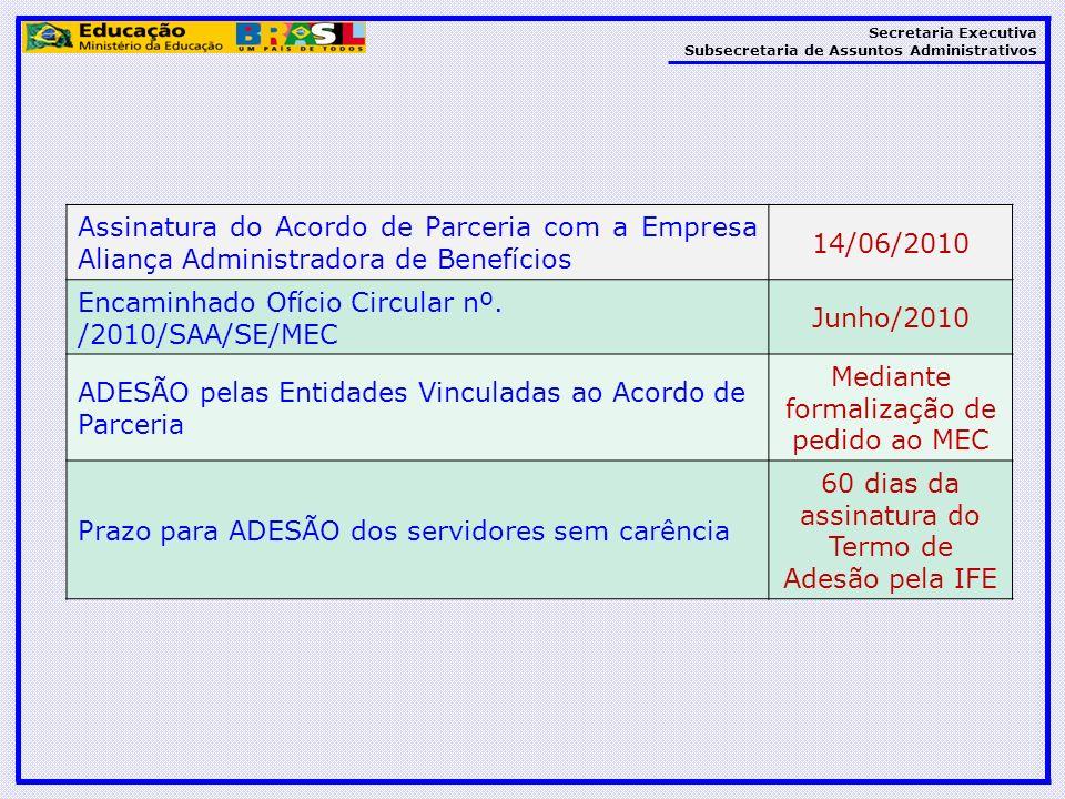 Encaminhado Ofício Circular nº. /2010/SAA/SE/MEC Junho/2010