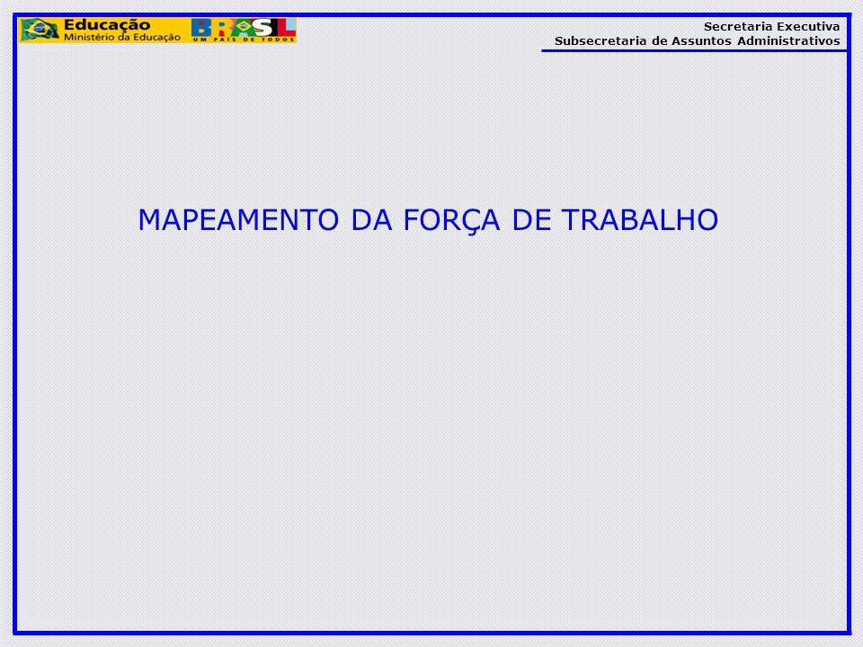 MAPEAMENTO DA FORÇA DE TRABALHO