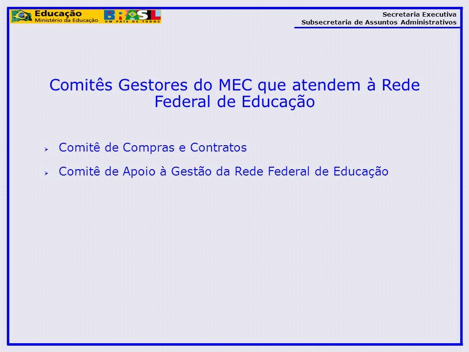 Comitês Gestores do MEC que atendem à Rede Federal de Educação