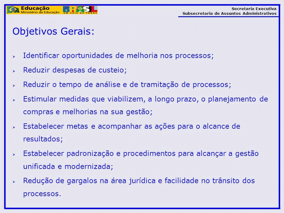 Objetivos Gerais: Identificar oportunidades de melhoria nos processos;