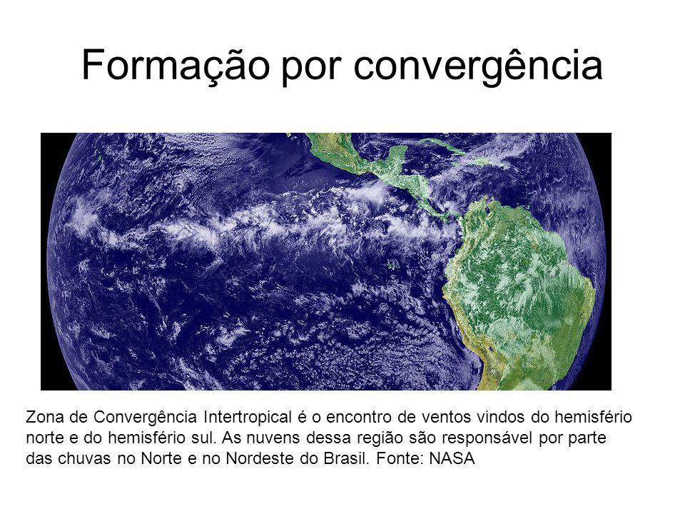 Formação por convergência