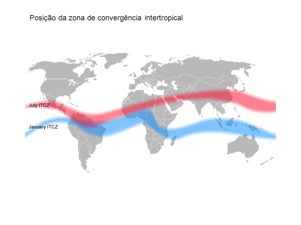Posição da zona de convergência intertropical