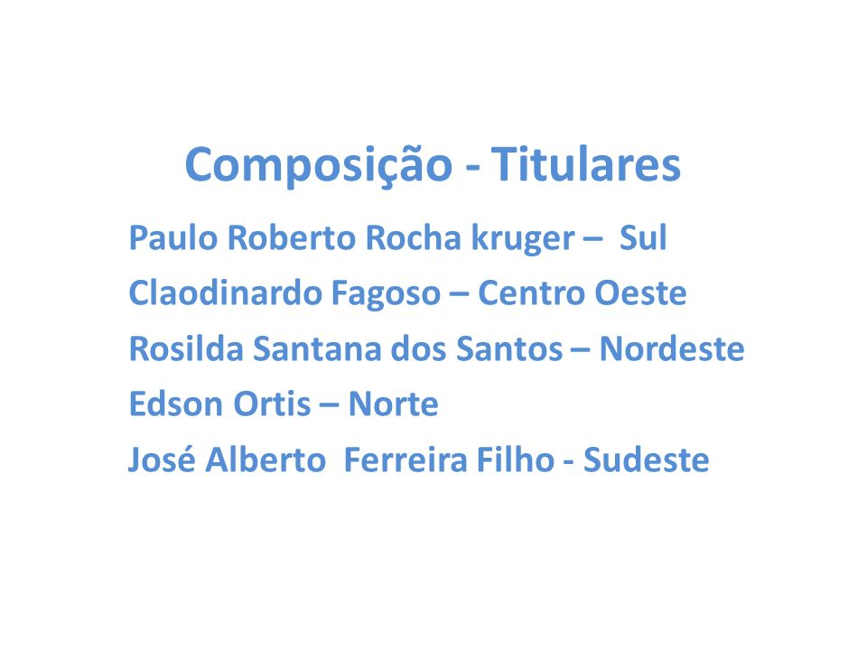 Composição - Titulares