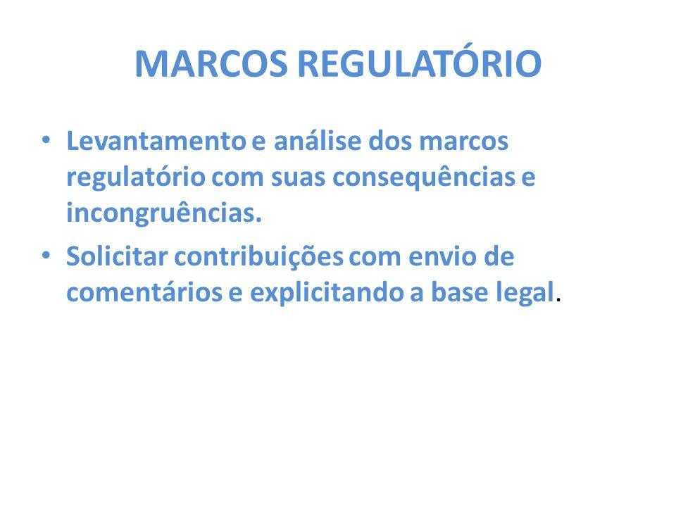 MARCOS REGULATÓRIO Levantamento e análise dos marcos regulatório com suas consequências e incongruências.