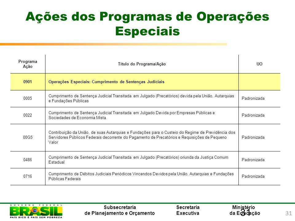 Ações dos Programas de Operações Especiais