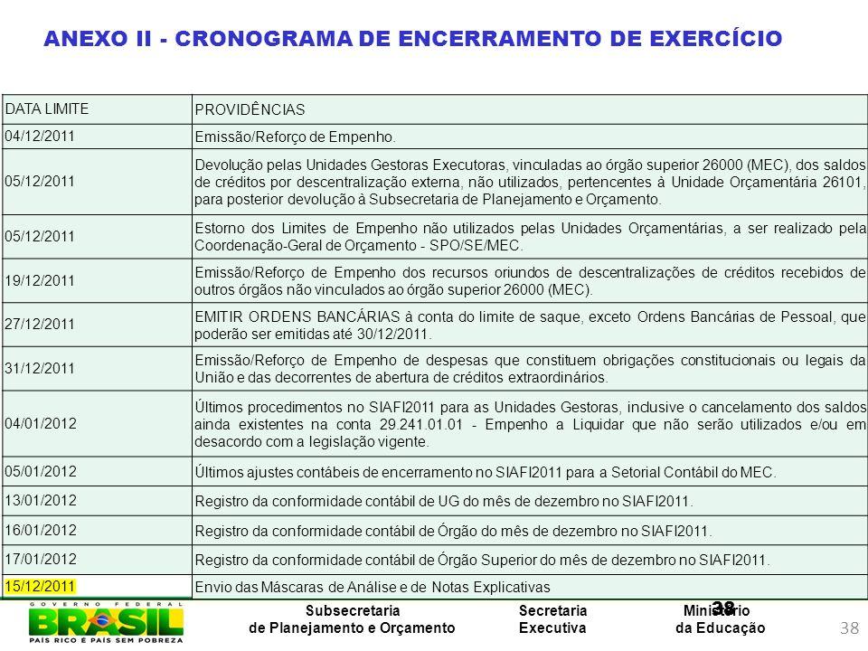 ANEXO II - CRONOGRAMA DE ENCERRAMENTO DE EXERCÍCIO