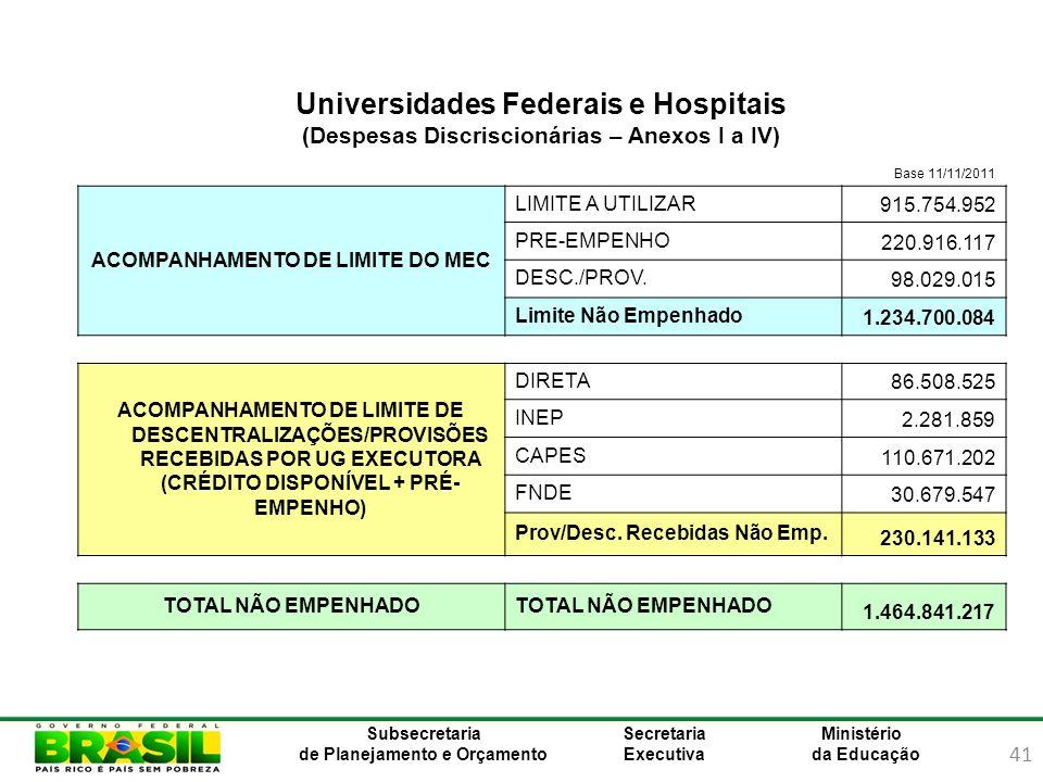 Universidades Federais e Hospitais