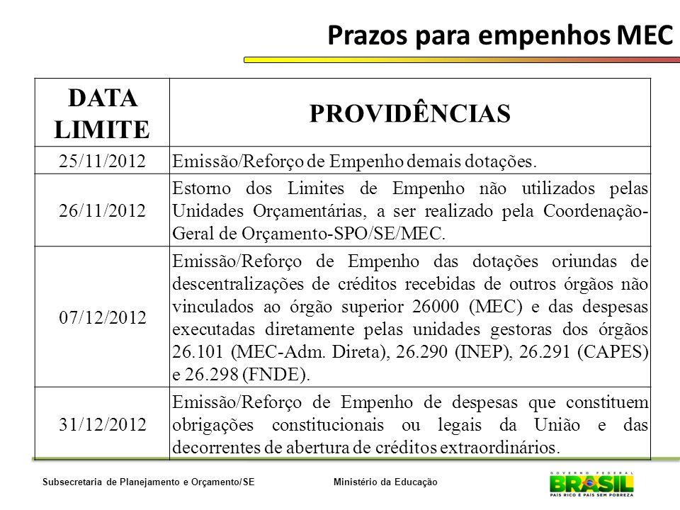 Prazos para empenhos MEC