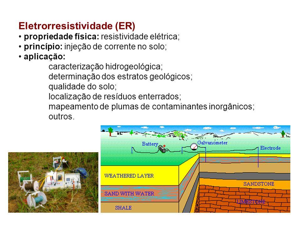 Eletrorresistividade (ER)