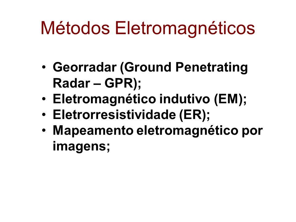 Métodos Eletromagnéticos